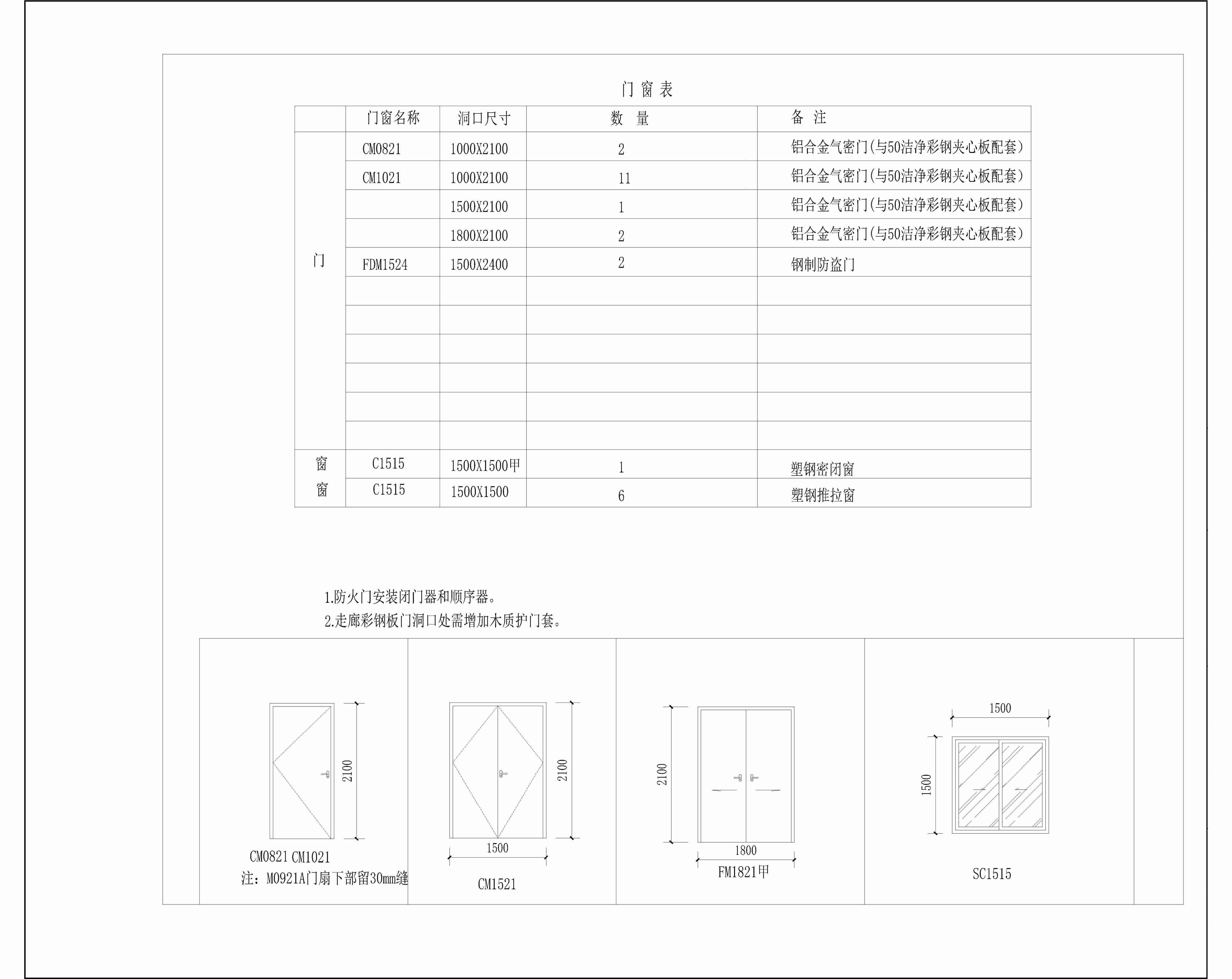消毒供应中心03_副本